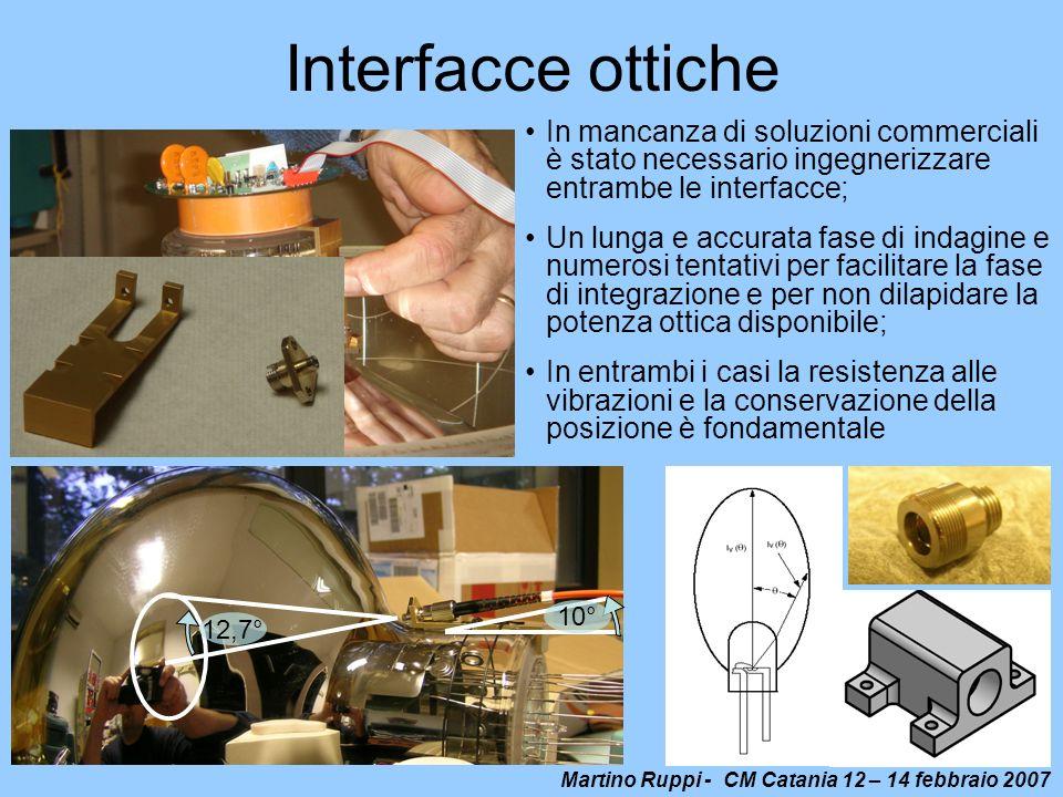 Interfacce ottiche In mancanza di soluzioni commerciali è stato necessario ingegnerizzare entrambe le interfacce;