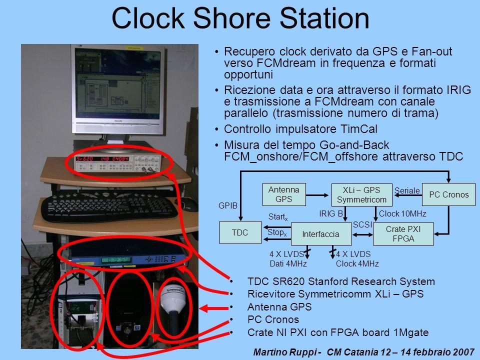 Clock Shore Station Recupero clock derivato da GPS e Fan-out verso FCMdream in frequenza e formati opportuni.
