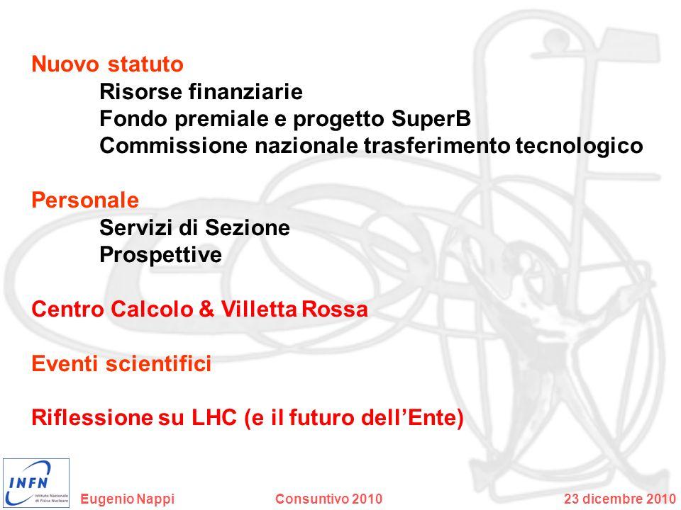 Nuovo statuto Risorse finanziarie. Fondo premiale e progetto SuperB. Commissione nazionale trasferimento tecnologico.
