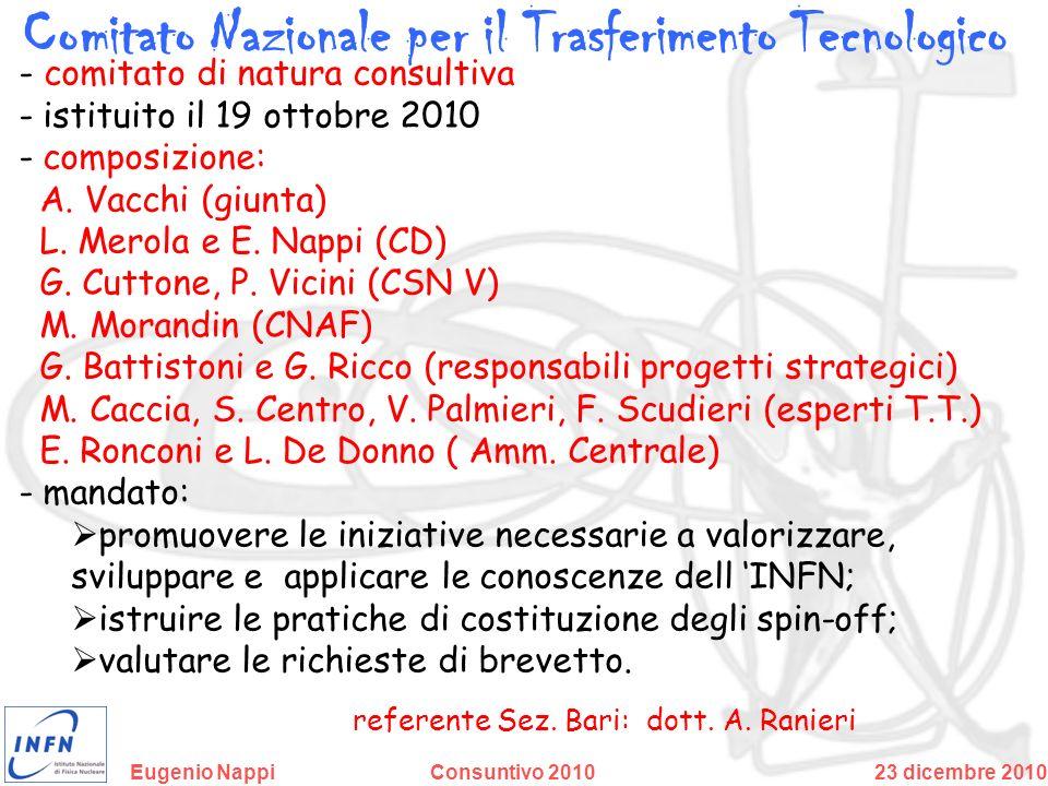 Comitato Nazionale per il Trasferimento Tecnologico