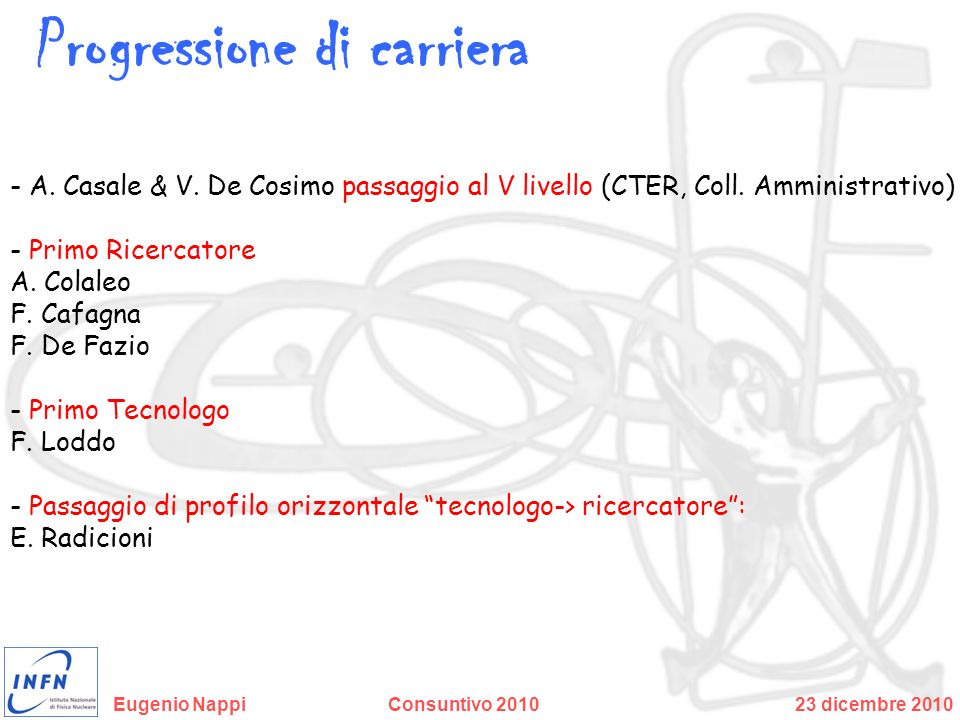 Progressione di carriera
