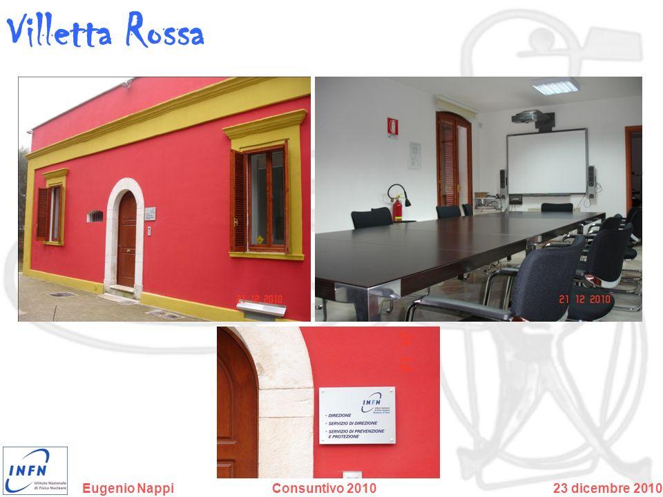 Villetta Rossa