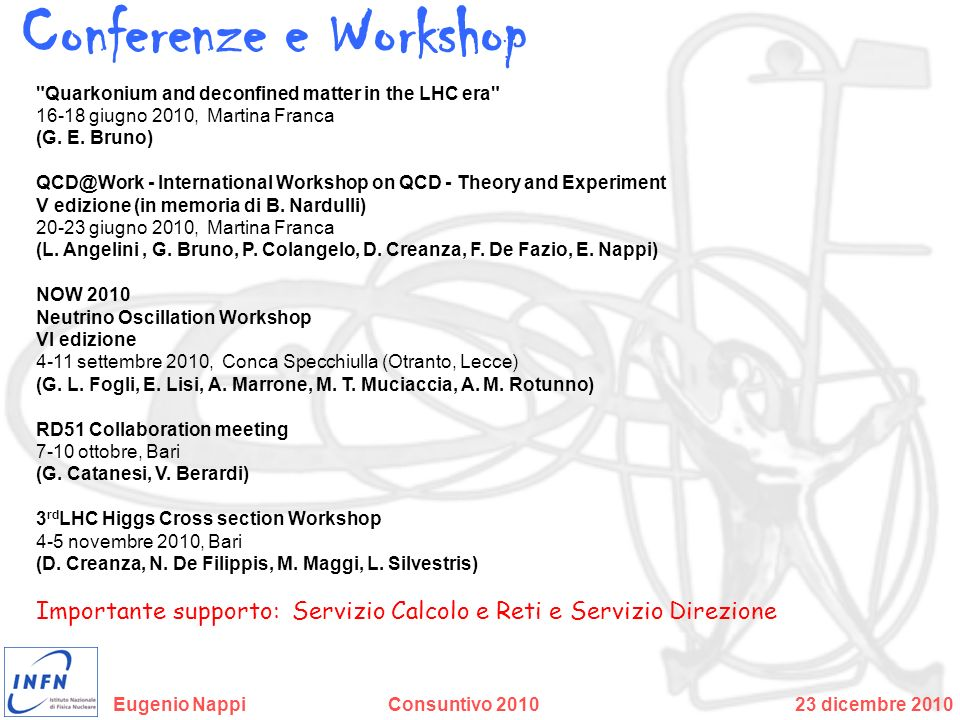 Conferenze e Workshop Quarkonium and deconfined matter in the LHC era 16-18 giugno 2010, Martina Franca.