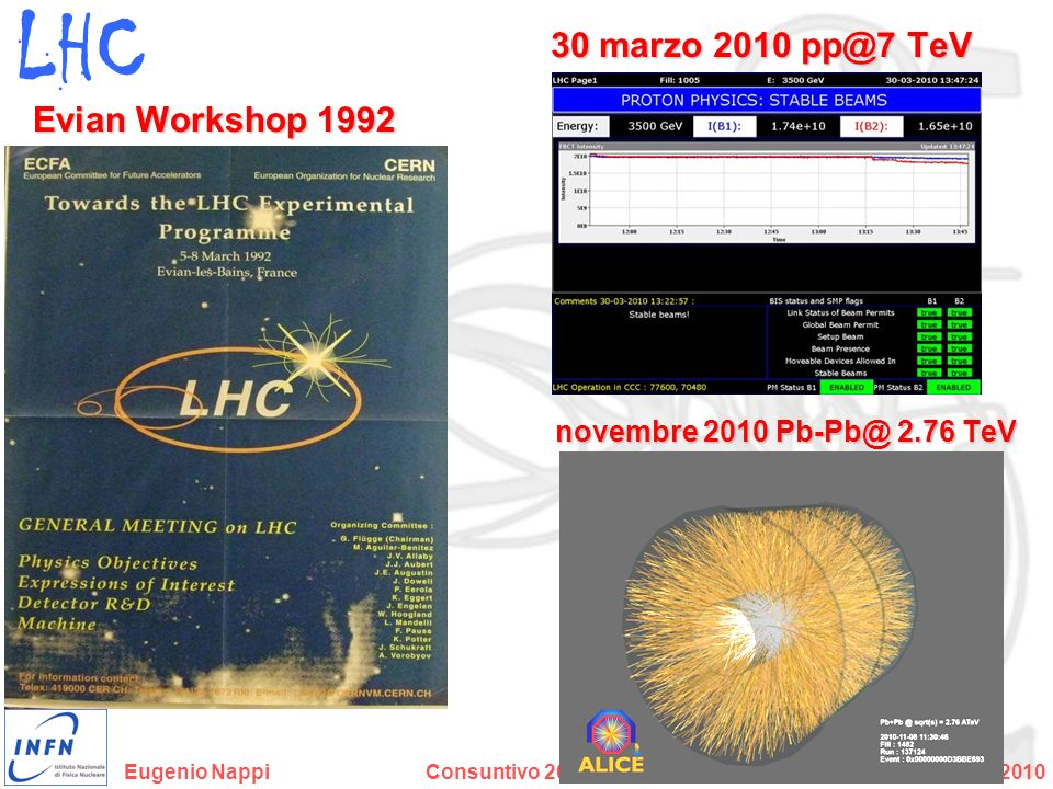 LHC 30 marzo 2010 pp@7 TeV Evian Workshop 1992