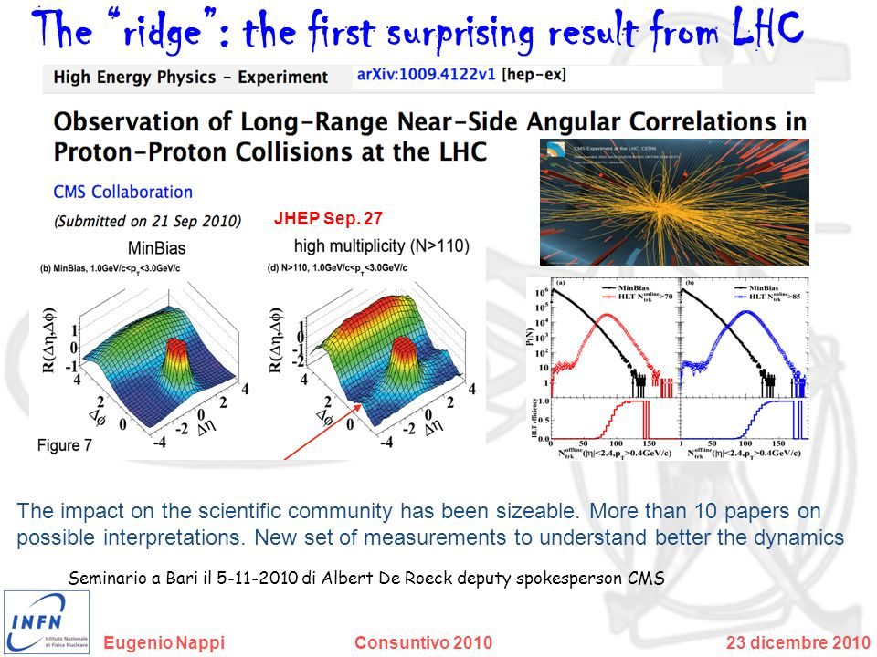 The ridge : the first surprising result from LHC