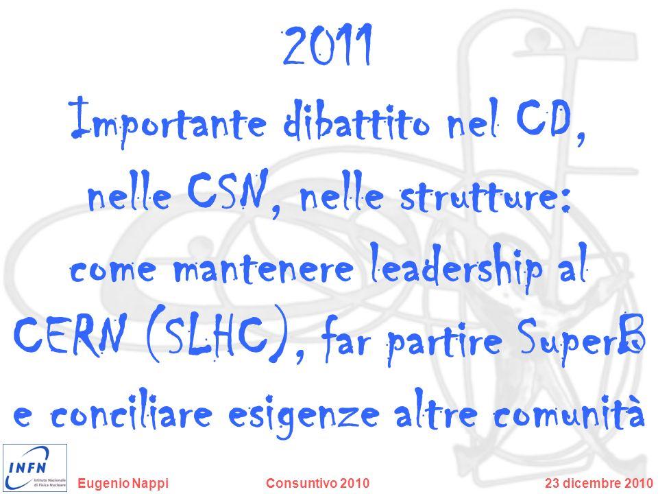 Importante dibattito nel CD, nelle CSN, nelle strutture: