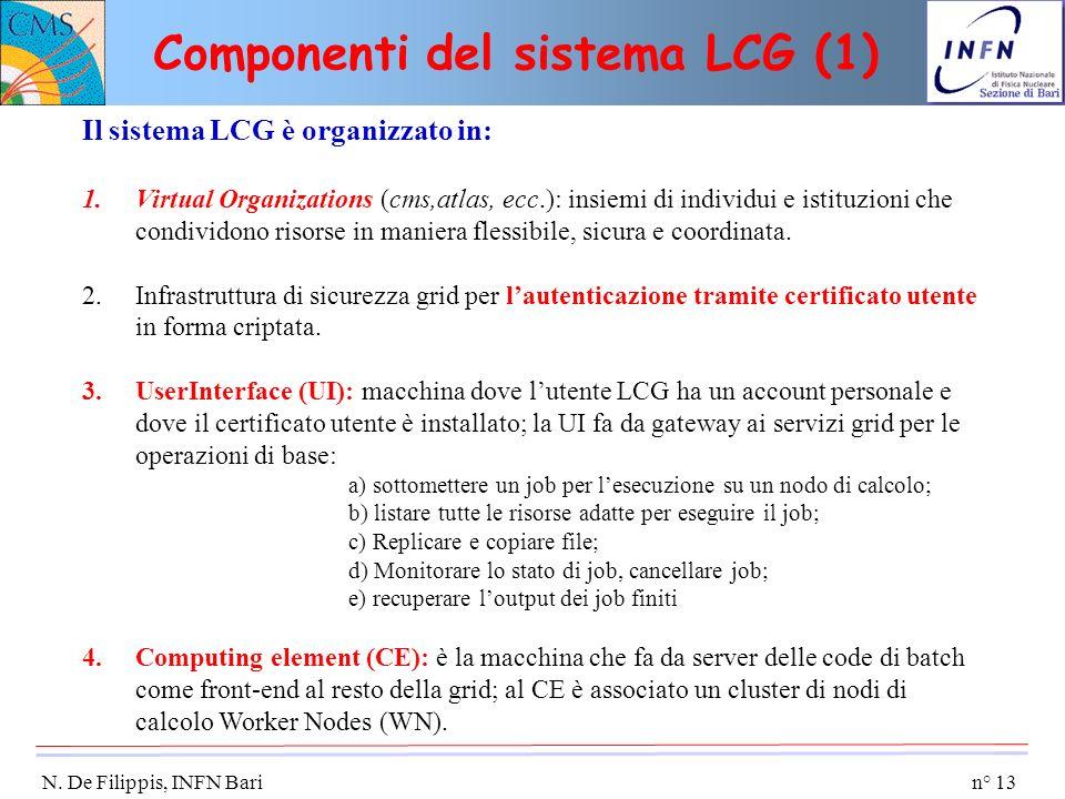 Componenti del sistema LCG (1)