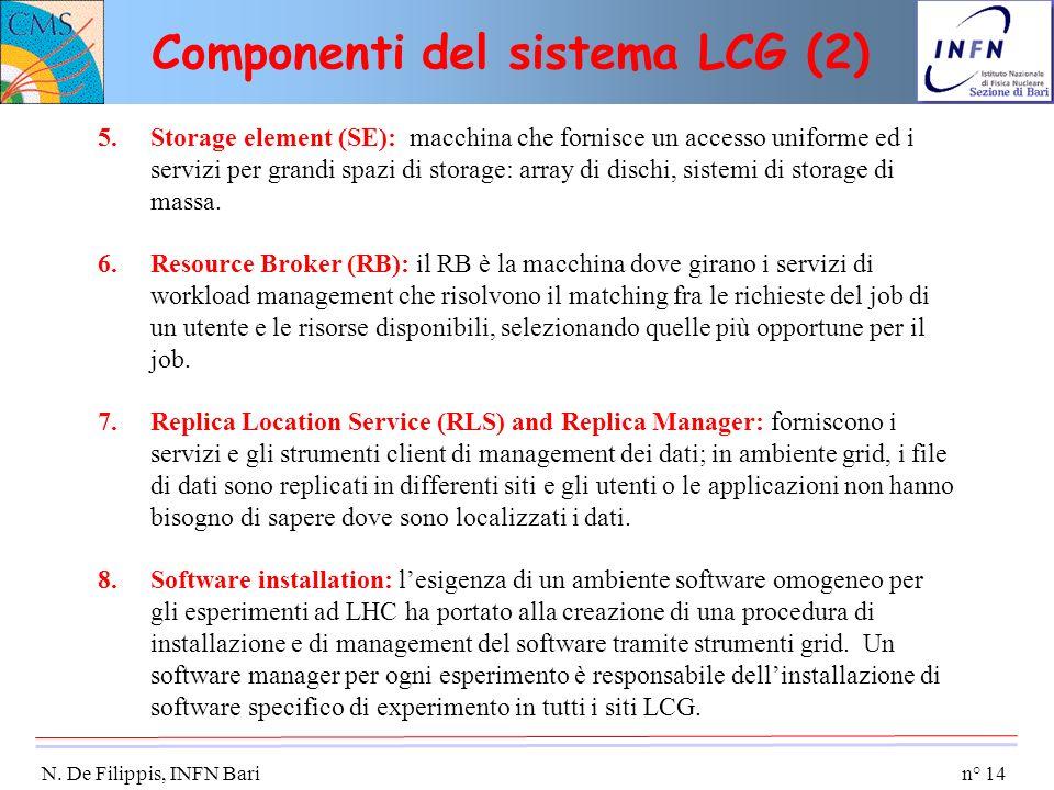 Componenti del sistema LCG (2)