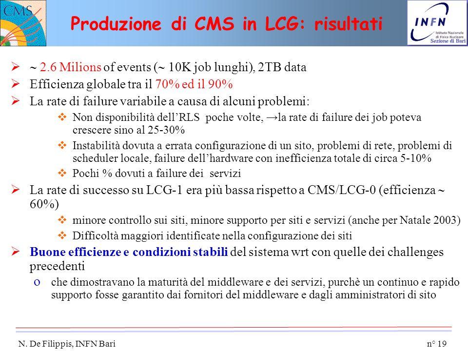 Produzione di CMS in LCG: risultati
