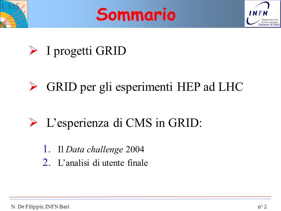 Sommario I progetti GRID GRID per gli esperimenti HEP ad LHC