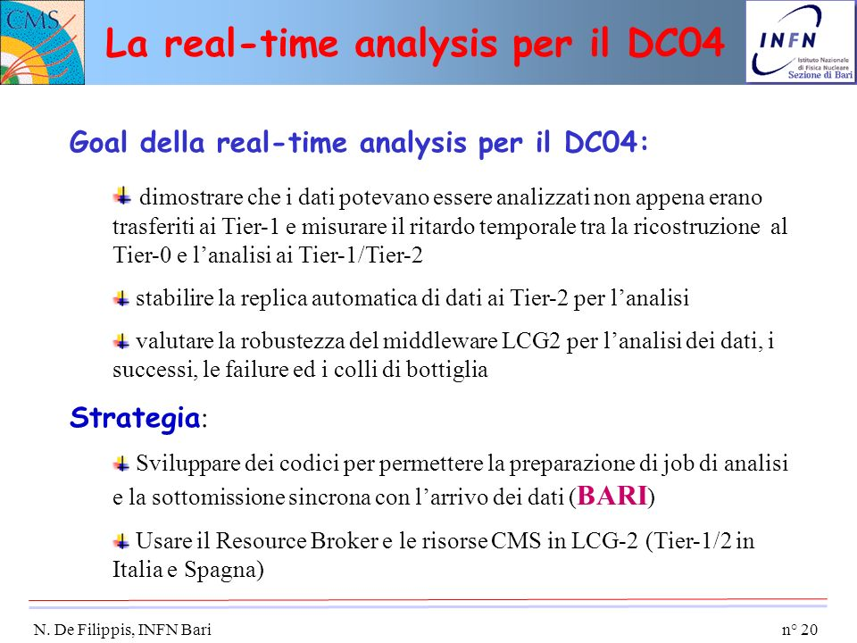 La real-time analysis per il DC04