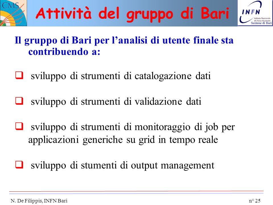 Attività del gruppo di Bari