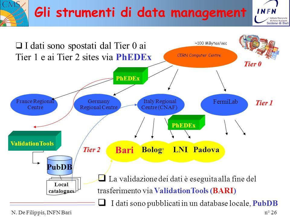 Gli strumenti di data management