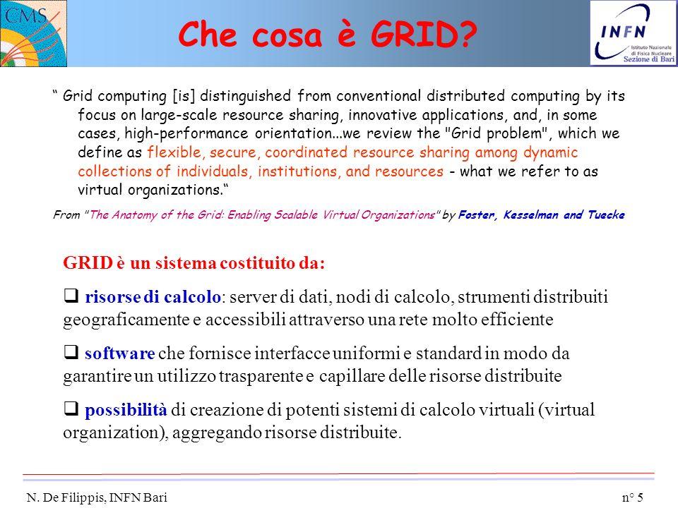 Che cosa è GRID GRID è un sistema costituito da: