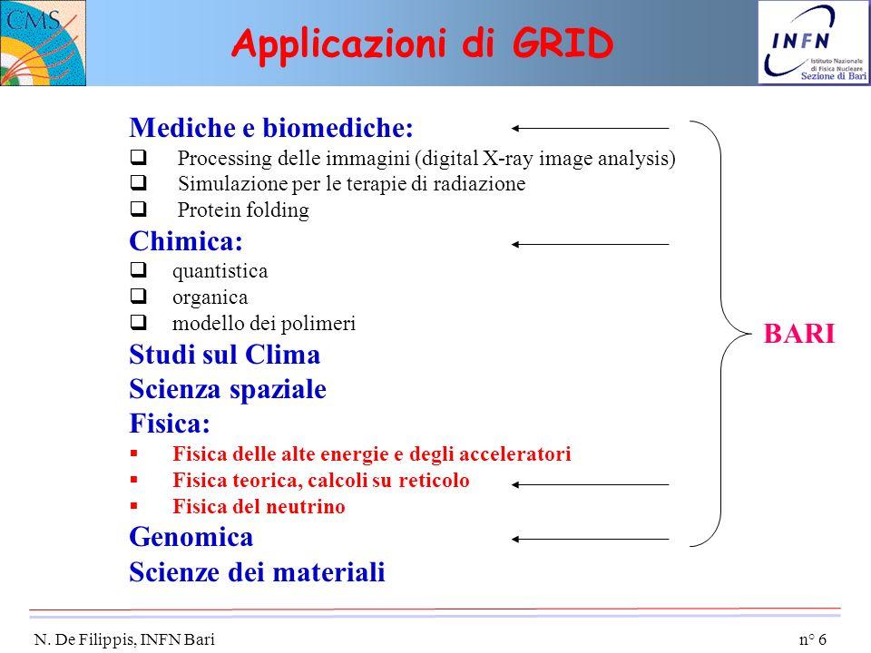Applicazioni di GRID Mediche e biomediche: Chimica: Studi sul Clima