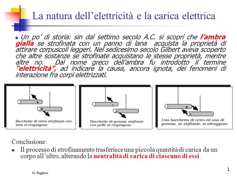 La natura dell'elettricità e la carica elettrica