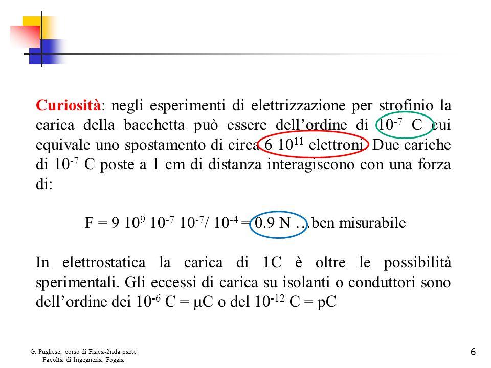F = 9 109 10-7 10-7/ 10-4 = 0.9 N …ben misurabile