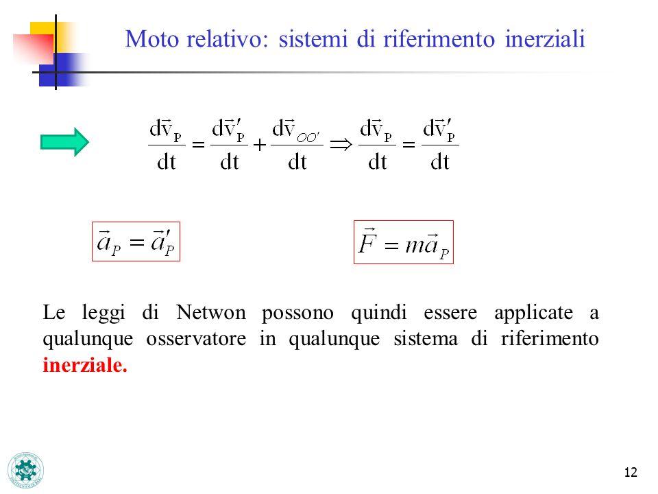 Moto relativo: sistemi di riferimento inerziali