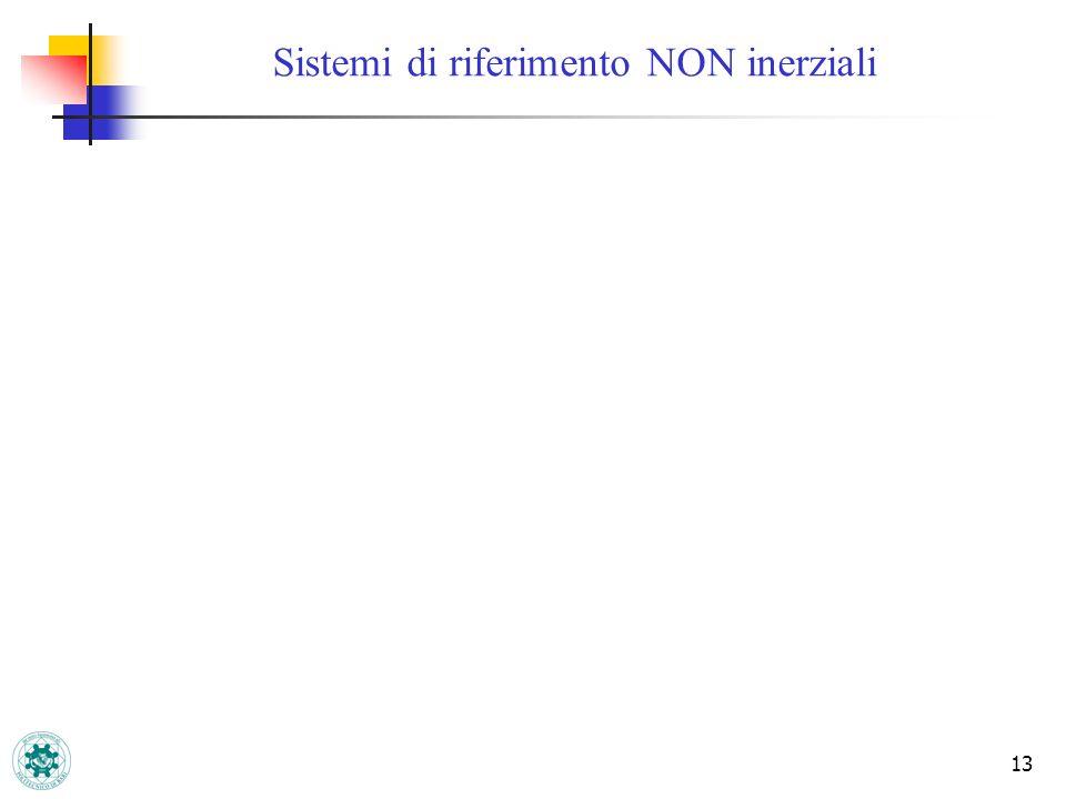 Sistemi di riferimento NON inerziali