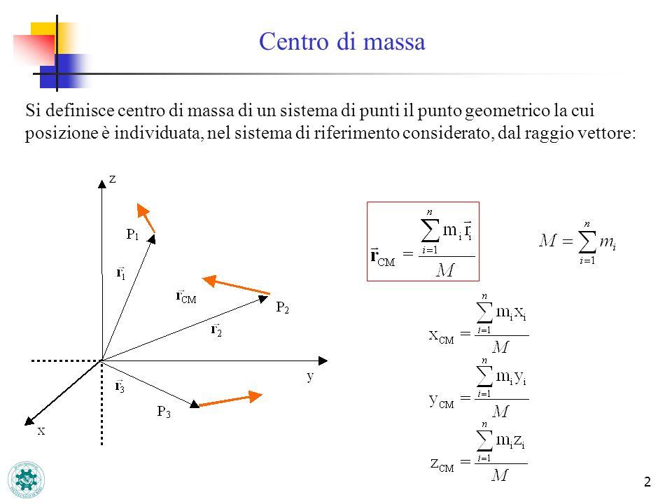 Centro di massa