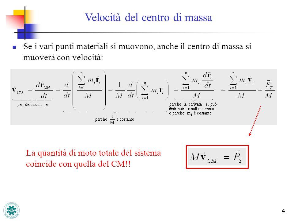 Velocità del centro di massa