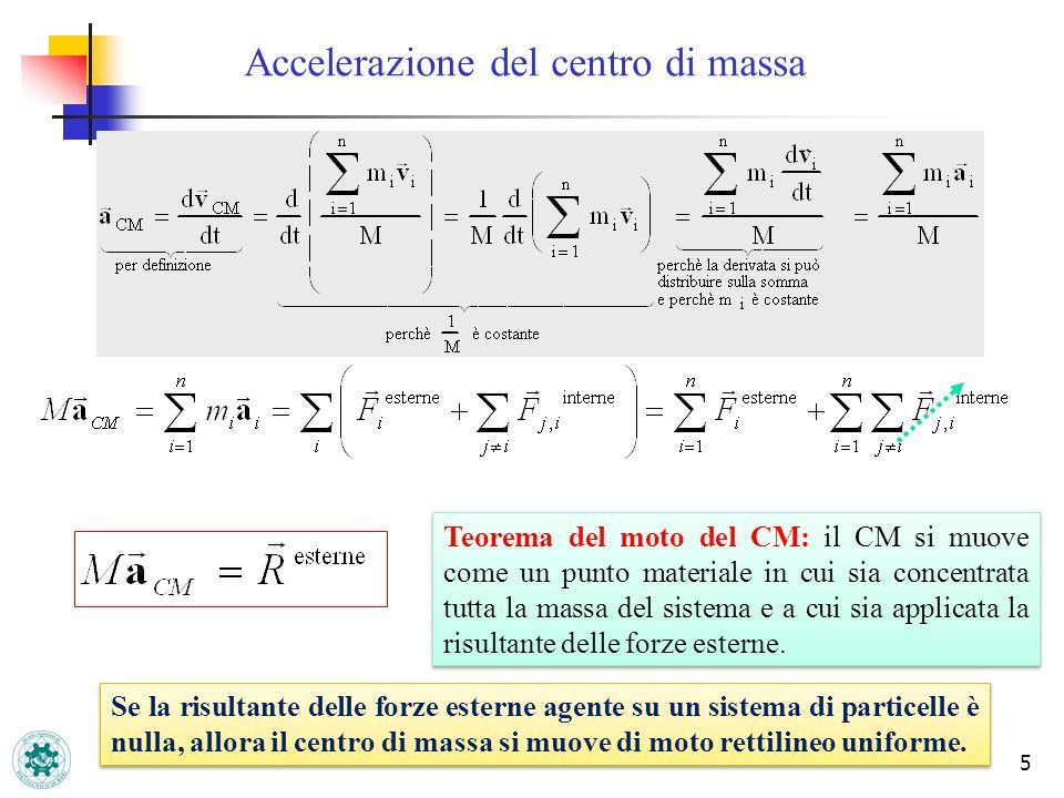 Accelerazione del centro di massa