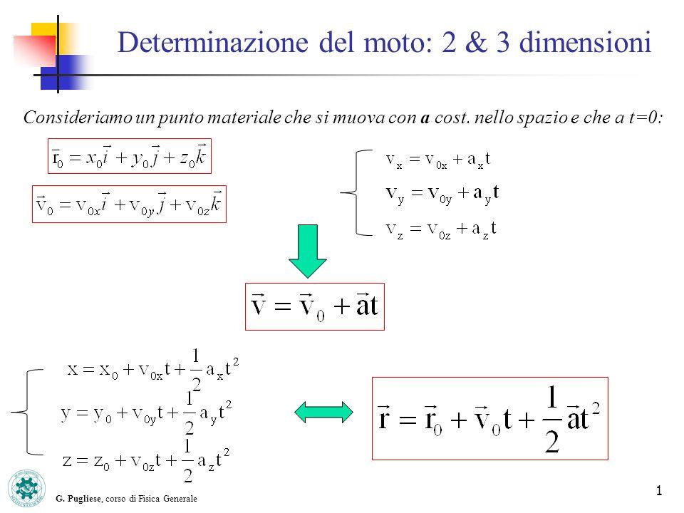Determinazione del moto: 2 & 3 dimensioni