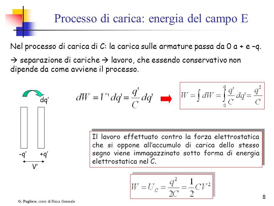 Processo di carica: energia del campo E