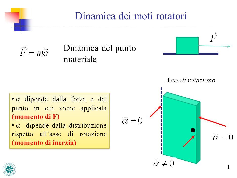 Dinamica dei moti rotatori
