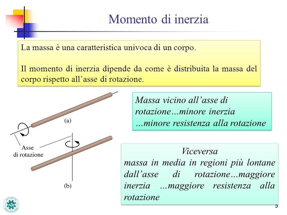 Momento di inerzia La massa è una caratteristica univoca di un corpo.