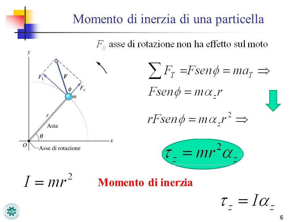 Momento di inerzia di una particella