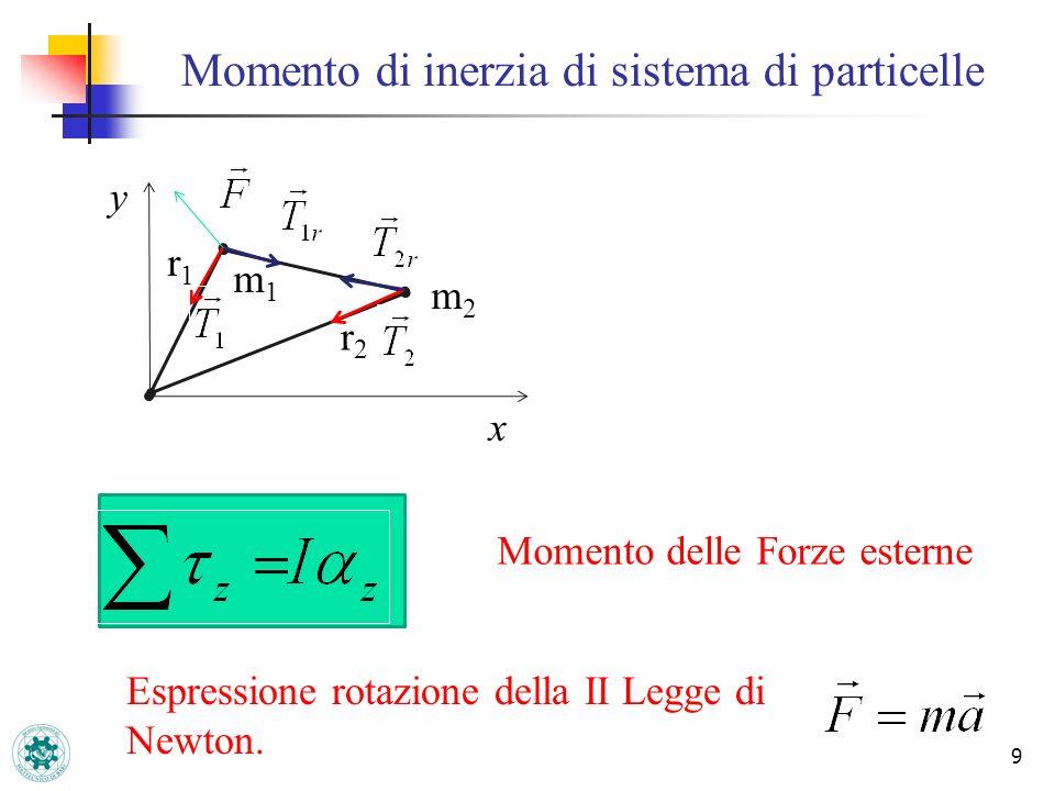 Momento di inerzia di sistema di particelle