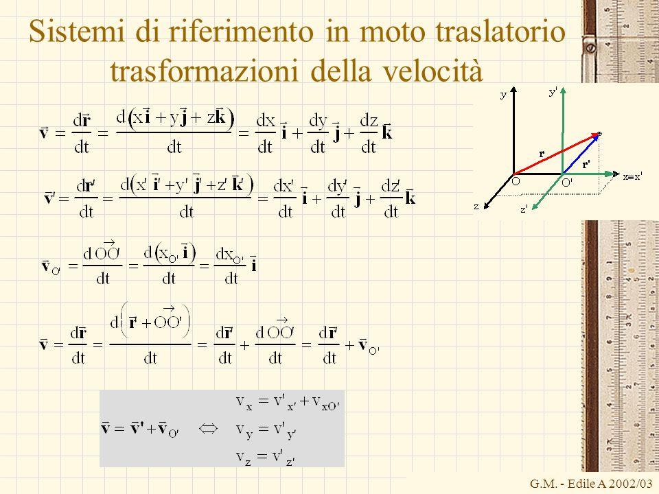 Sistemi di riferimento in moto traslatorio trasformazioni della velocità