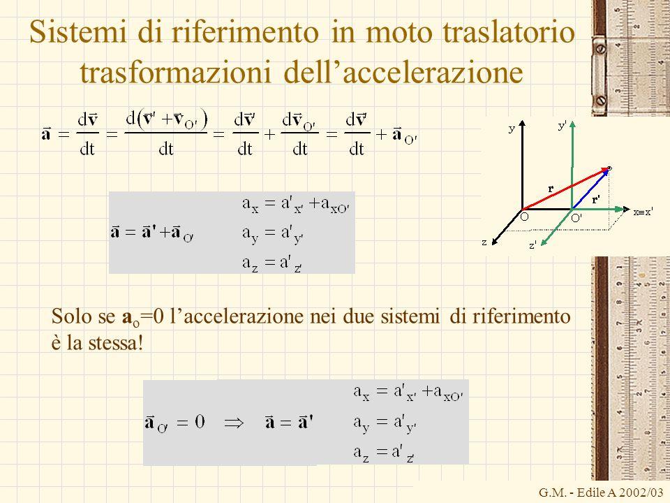 Sistemi di riferimento in moto traslatorio trasformazioni dell'accelerazione