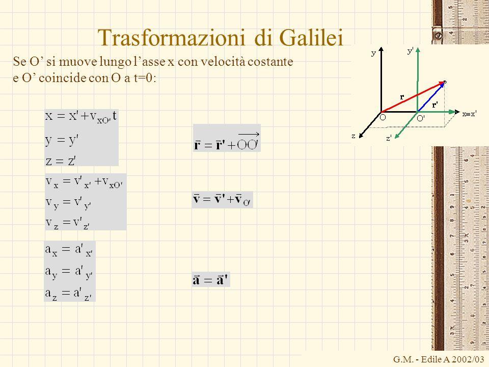 Trasformazioni di Galilei