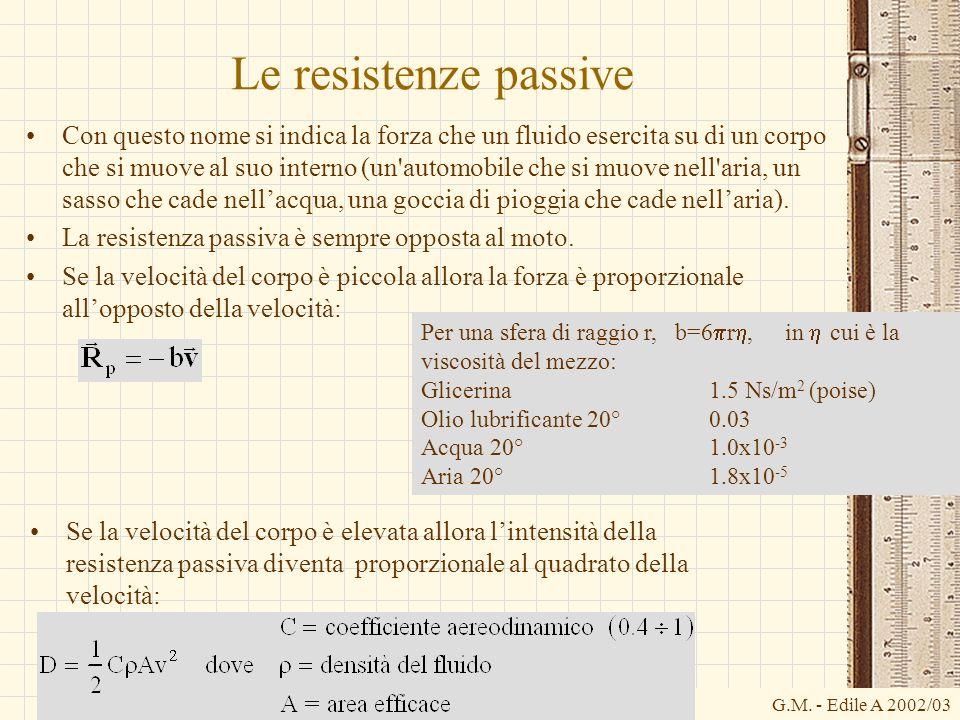 Le resistenze passive