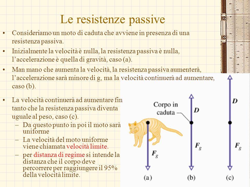 Le resistenze passive Consideriamo un moto di caduta che avviene in presenza di una resistenza passiva.