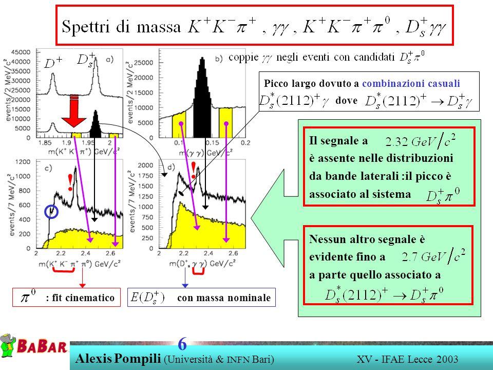 ! ! 6 Alexis Pompili (Università & INFN Bari) XV - IFAE Lecce 2003
