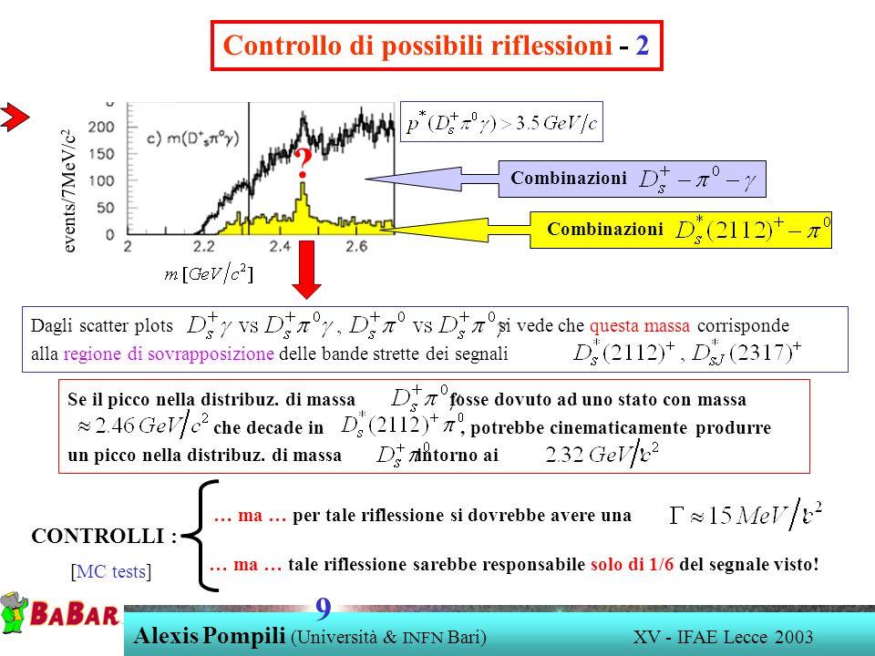 Controllo di possibili riflessioni - 2