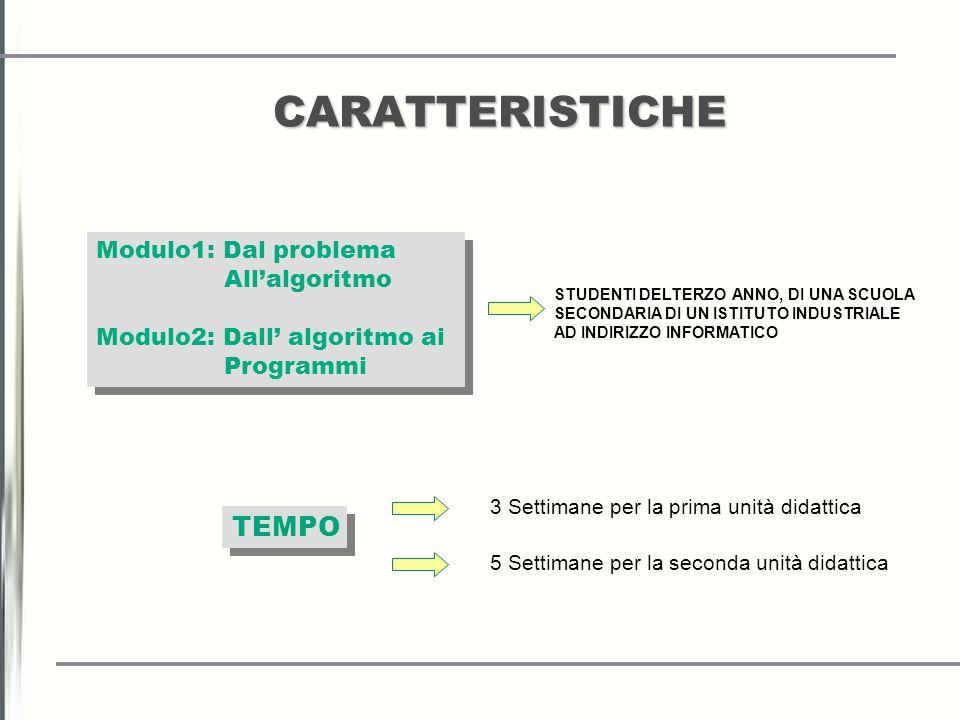 CARATTERISTICHE TEMPO Modulo1: Dal problema All'algoritmo