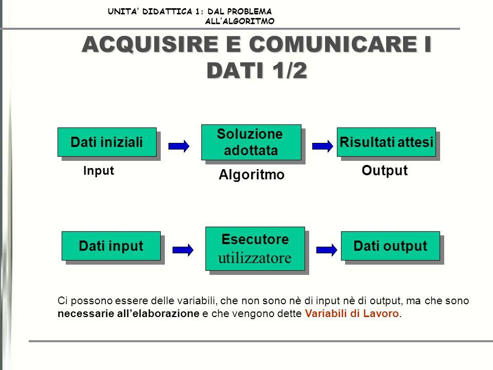 ACQUISIRE E COMUNICARE I DATI 1/2