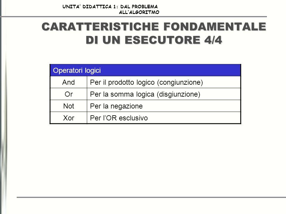 CARATTERISTICHE FONDAMENTALE DI UN ESECUTORE 4/4