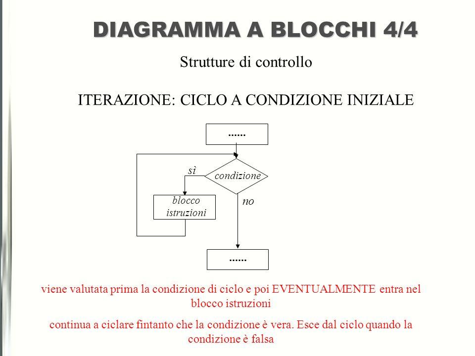 DIAGRAMMA A BLOCCHI 4/4 Strutture di controllo