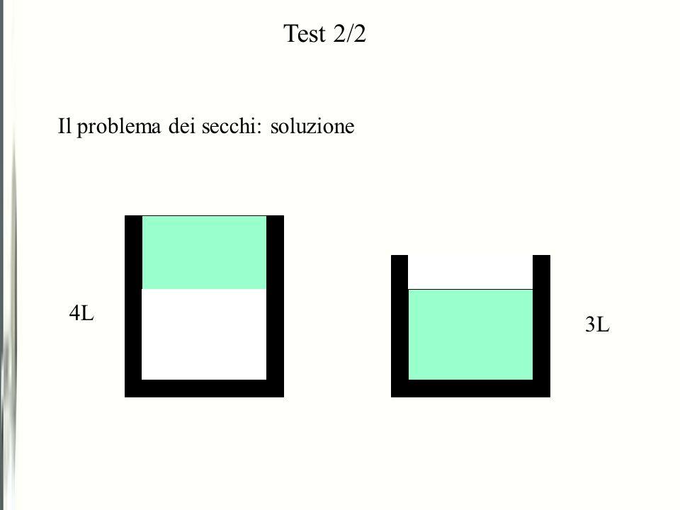 Test 2/2 Il problema dei secchi: soluzione 4L 3L