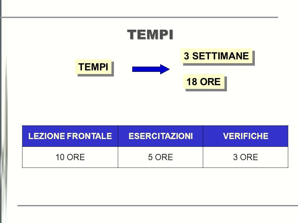 TEMPI 3 SETTIMANE TEMPI 18 ORE LEZIONE FRONTALE ESERCITAZIONI