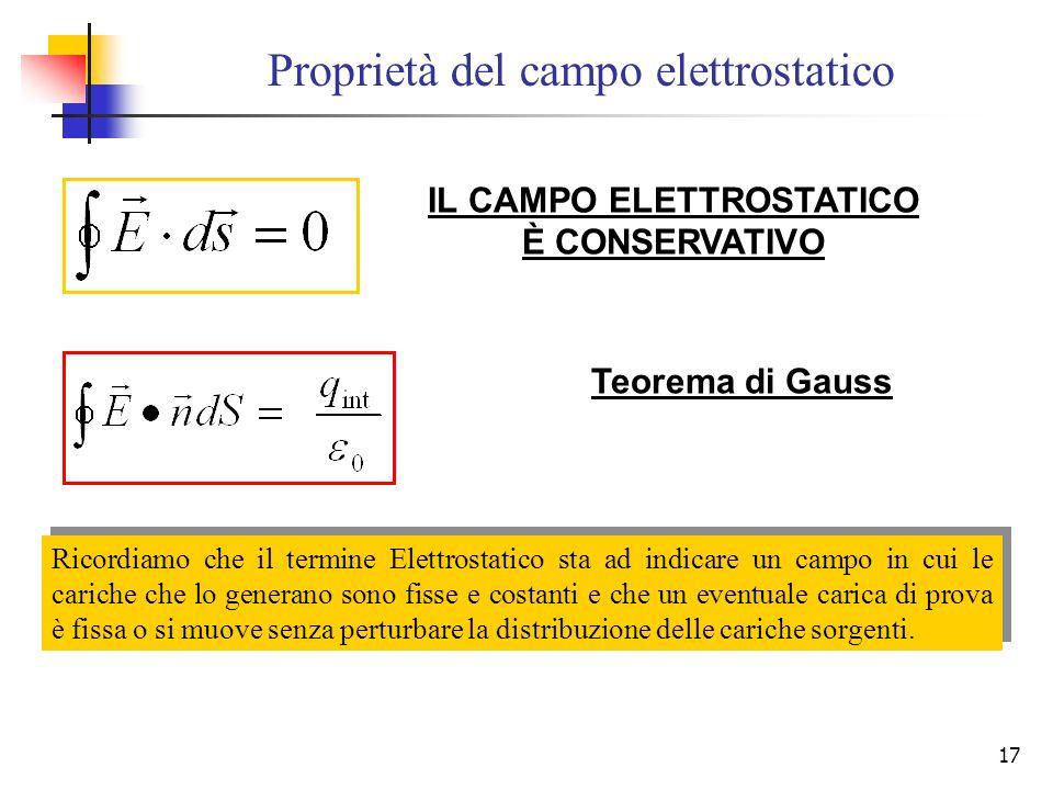 Proprietà del campo elettrostatico