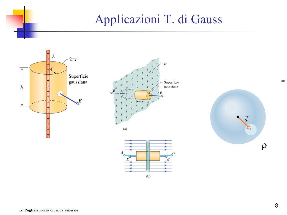 Applicazioni T. di Gauss