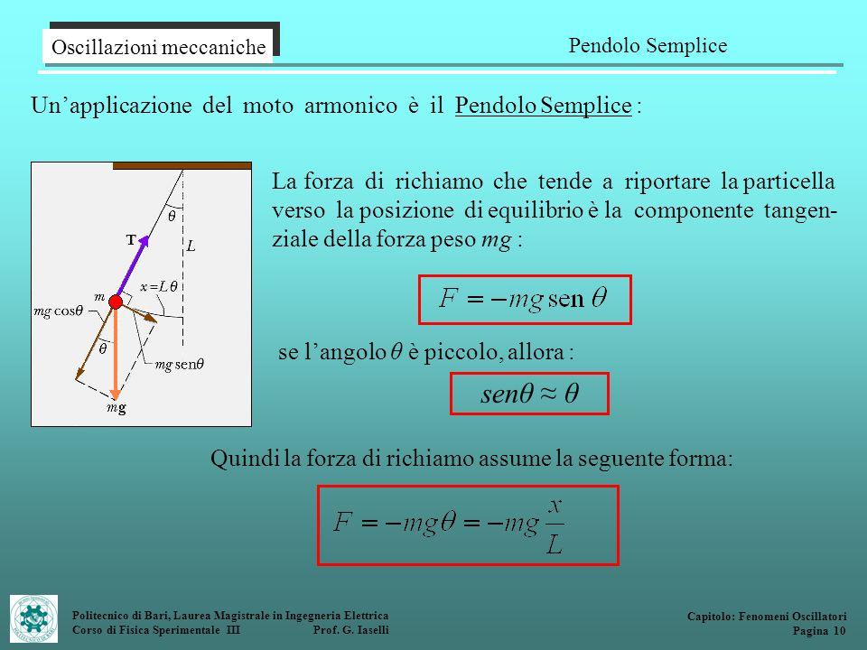 senθ ≈ θ Un'applicazione del moto armonico è il Pendolo Semplice :