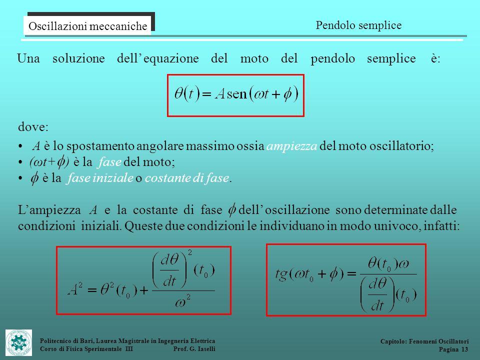 Una soluzione dell' equazione del moto del pendolo semplice è: