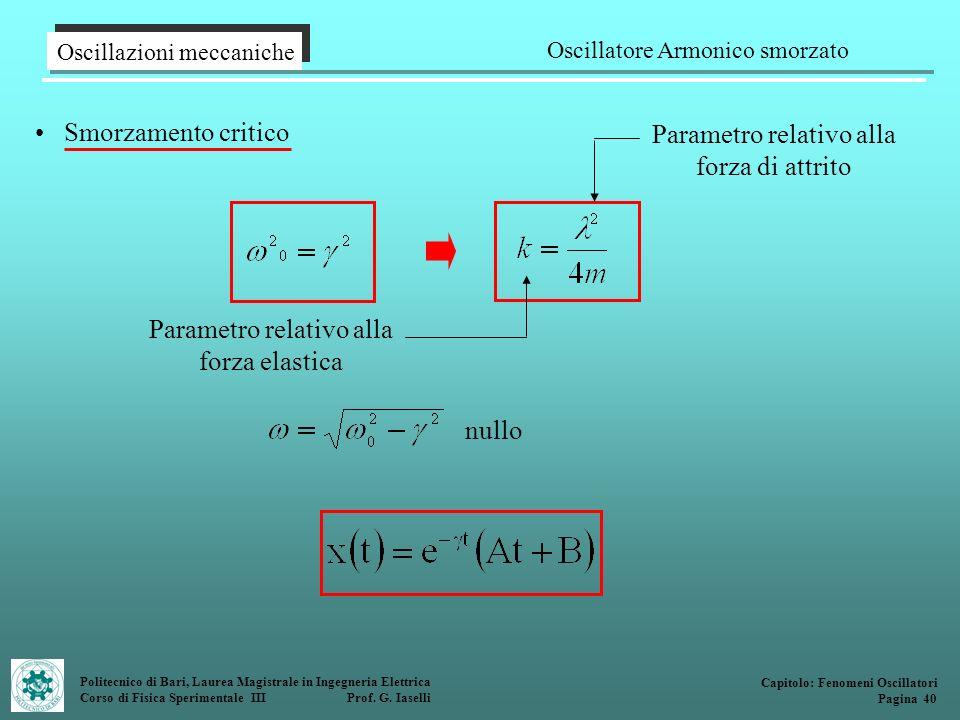 Parametro relativo alla forza di attrito